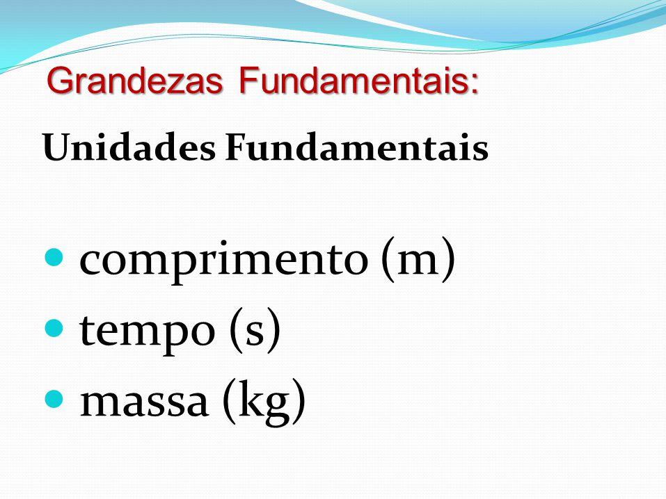 comprimento (m) tempo (s) massa (kg) Unidades Fundamentais