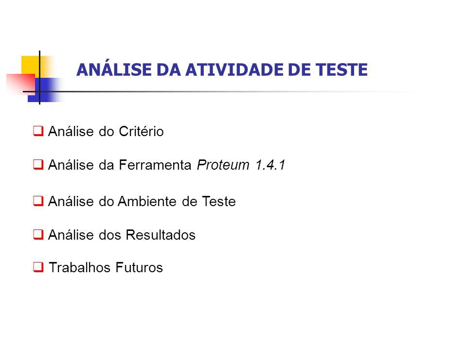 ANÁLISE DA ATIVIDADE DE TESTE