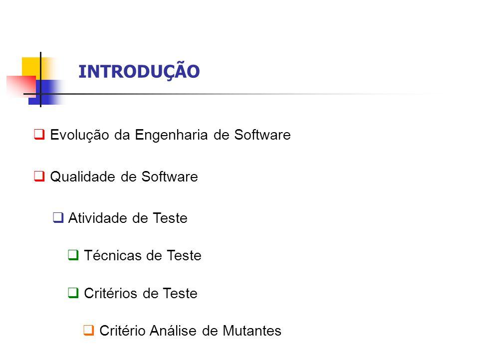 INTRODUÇÃO Evolução da Engenharia de Software Qualidade de Software