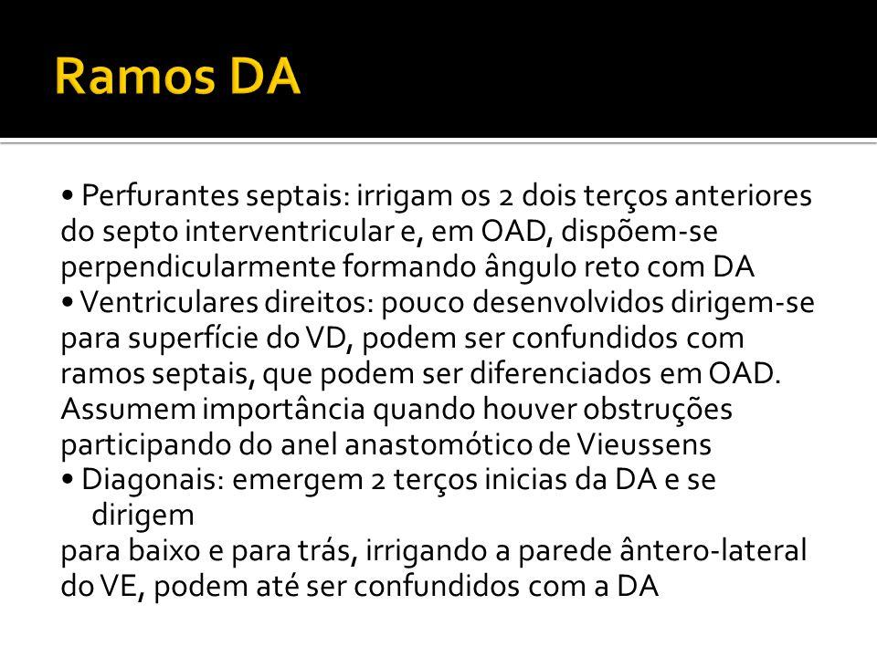 Ramos DA