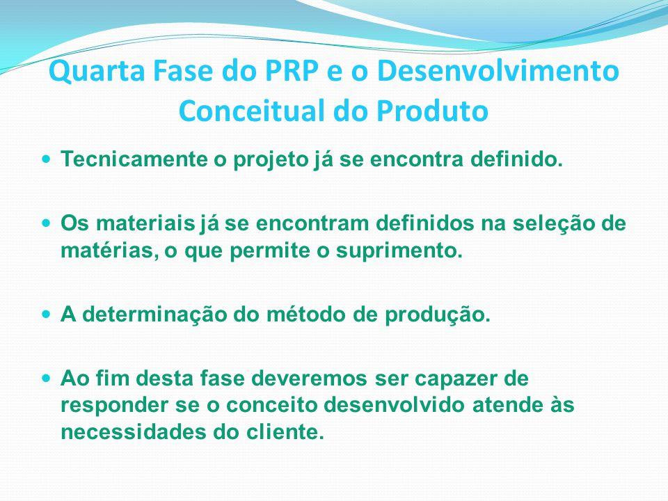 Quarta Fase do PRP e o Desenvolvimento Conceitual do Produto
