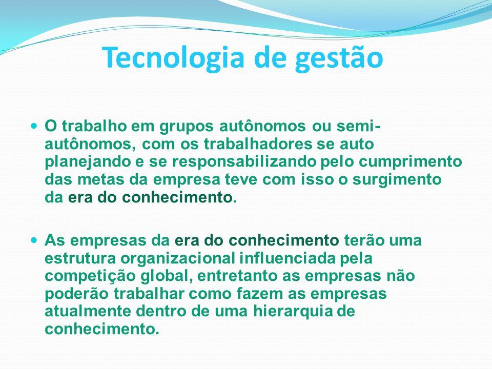 Tecnologia de gestão