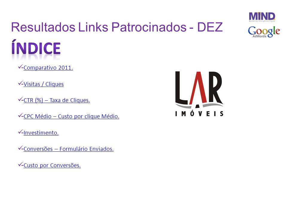 Índice Resultados Links Patrocinados - DEZ -Comparativo 2011.
