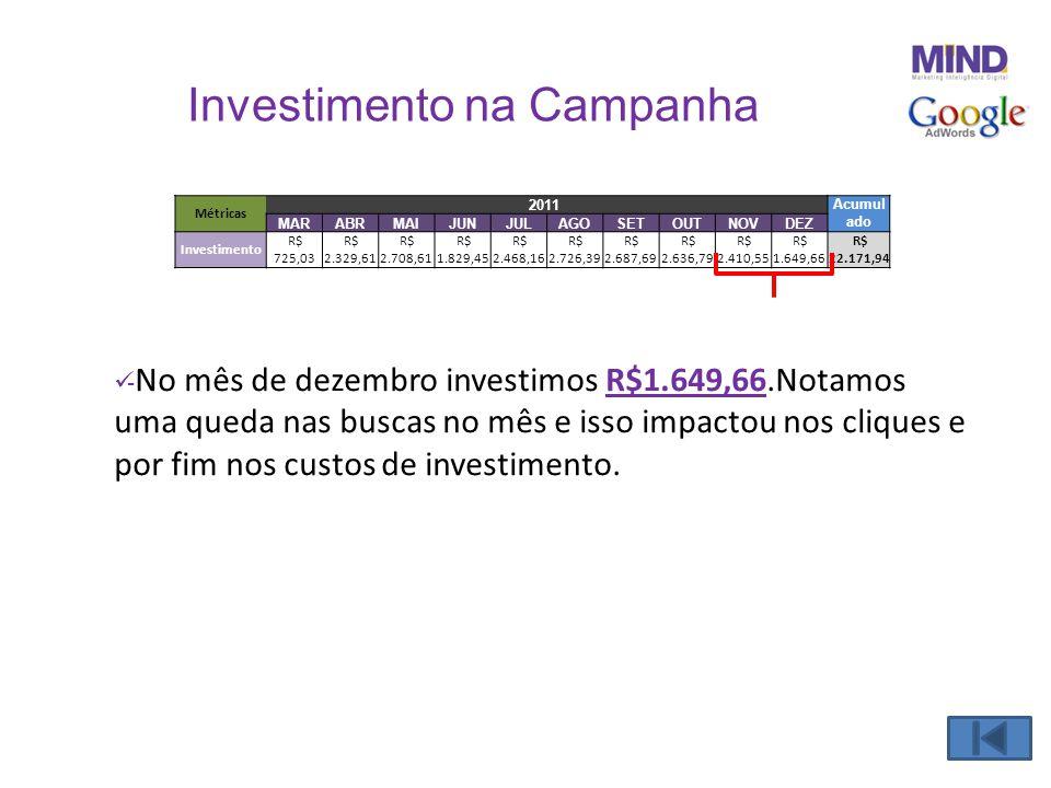 Investimento na Campanha