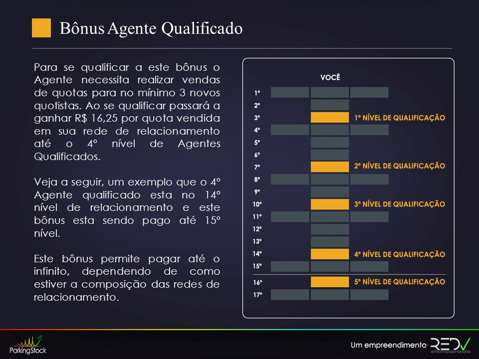 Bônus Agente Qualificado