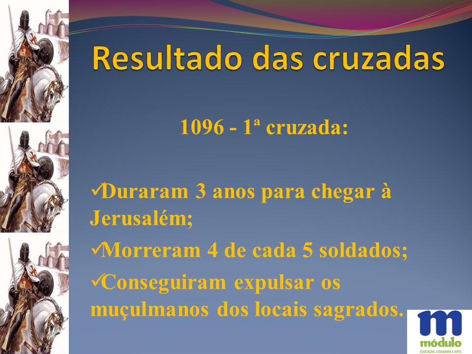 Resultado das cruzadas