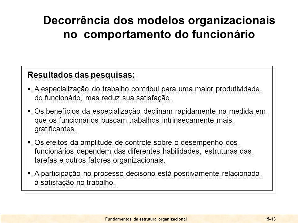 Estrutura organizacional: seus determinantes e resultados