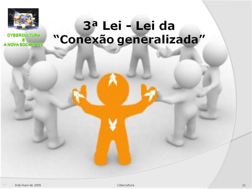 3ª Lei - Lei da Conexão generalizada
