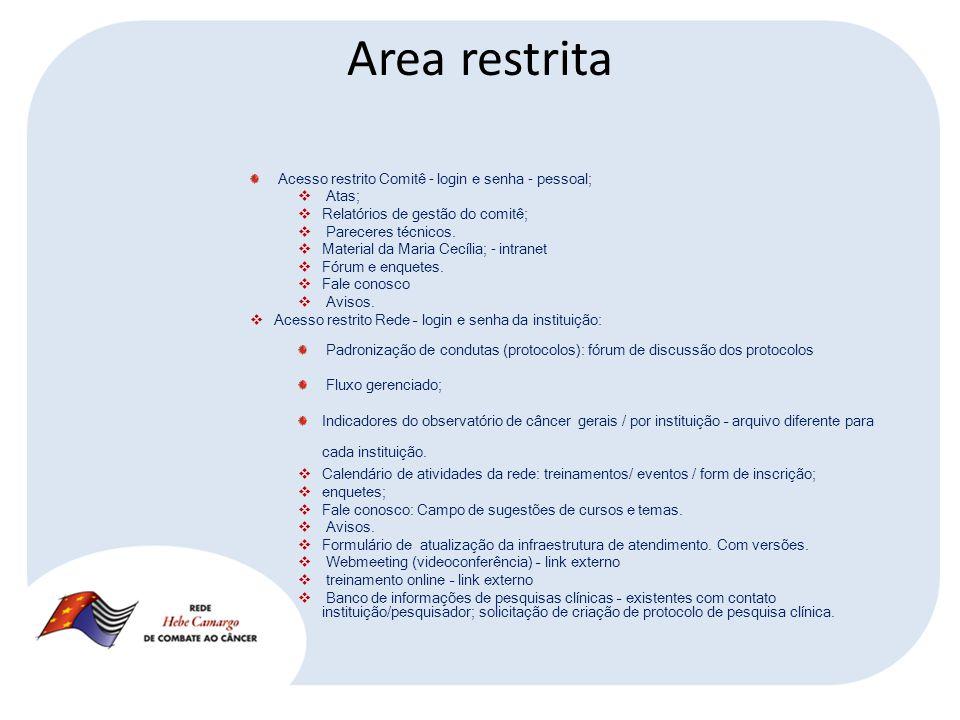 Area restrita Acesso restrito Comitê - login e senha - pessoal; Atas;