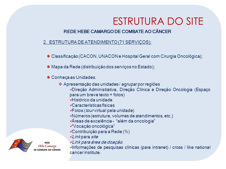 REDE HEBE CAMARGO DE COMBATE AO CÂNCER