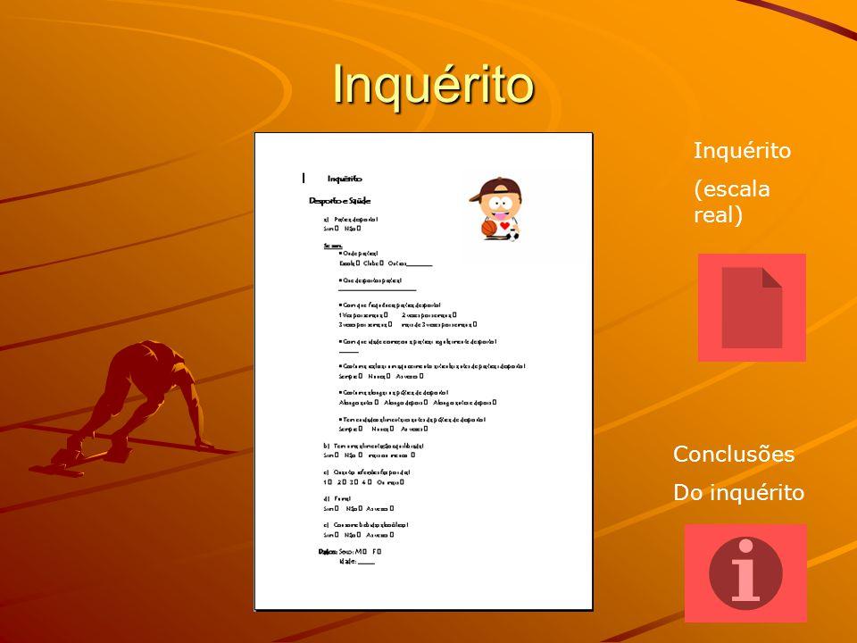 Inquérito Inquérito (escala real) Conclusões Do inquérito