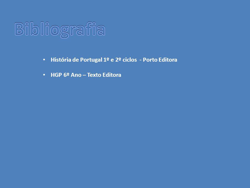 Bibliografia História de Portugal 1º e 2º ciclos - Porto Editora