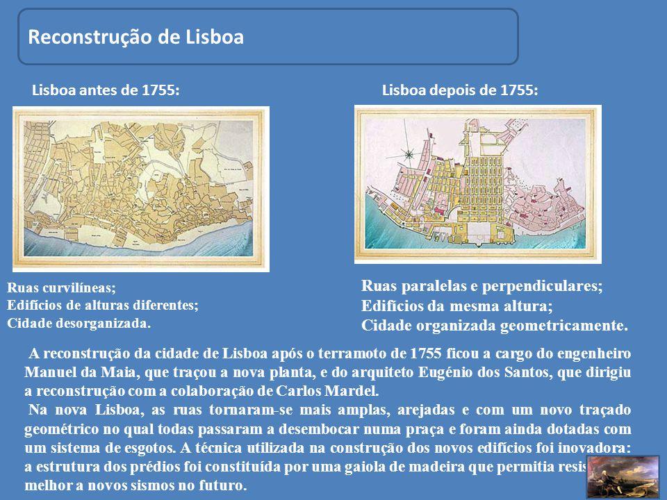 Reconstrução de Lisboa