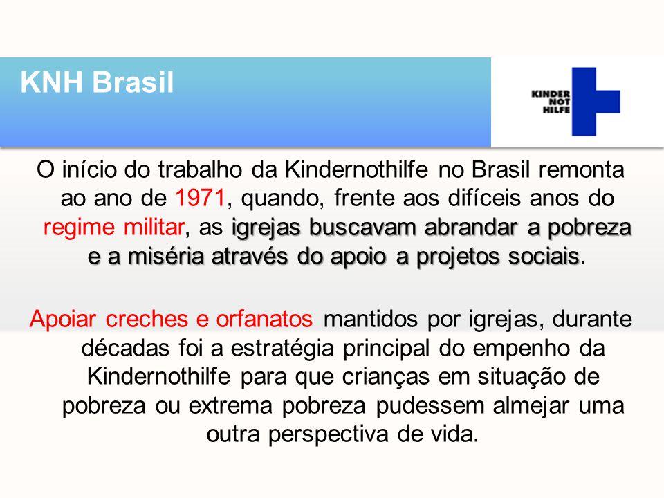 KNH Brasil