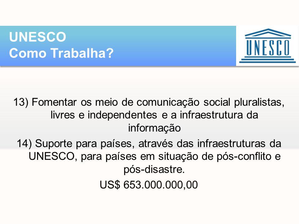 UNESCO Como Trabalha