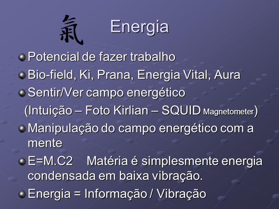 Energia Potencial de fazer trabalho
