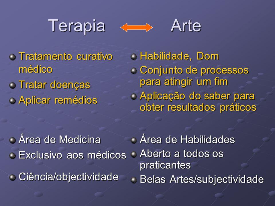 Terapia Arte Tratamento curativo médico Habilidade, Dom
