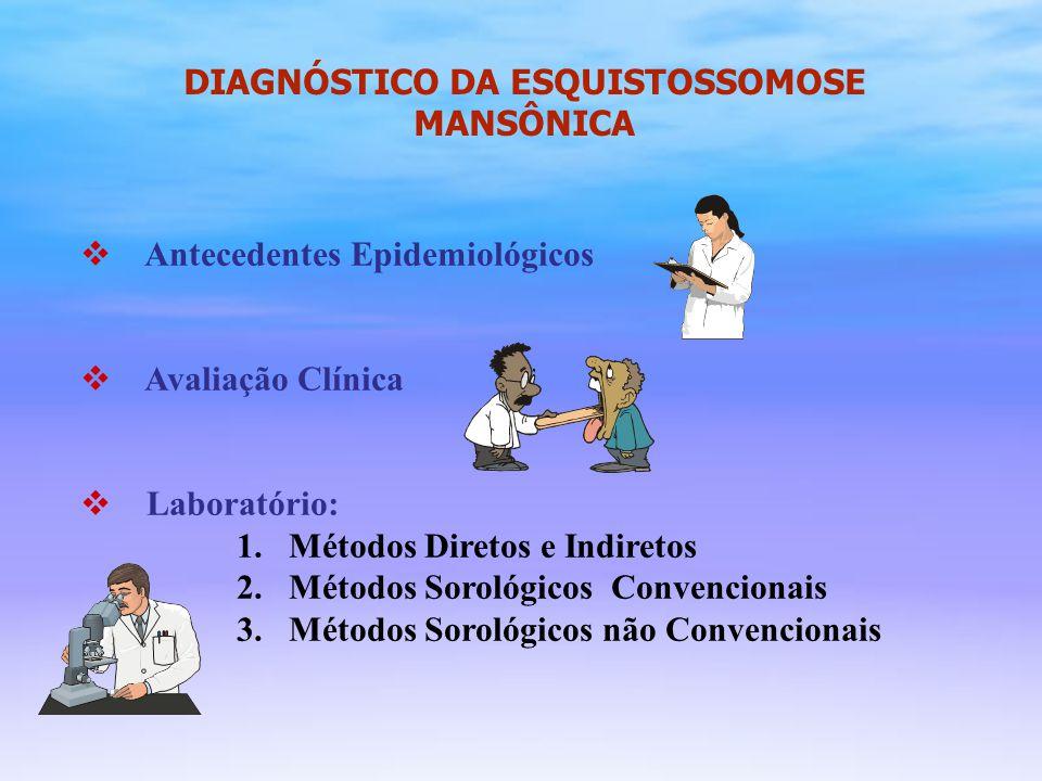 DIAGNÓSTICO DA ESQUISTOSSOMOSE MANSÔNICA