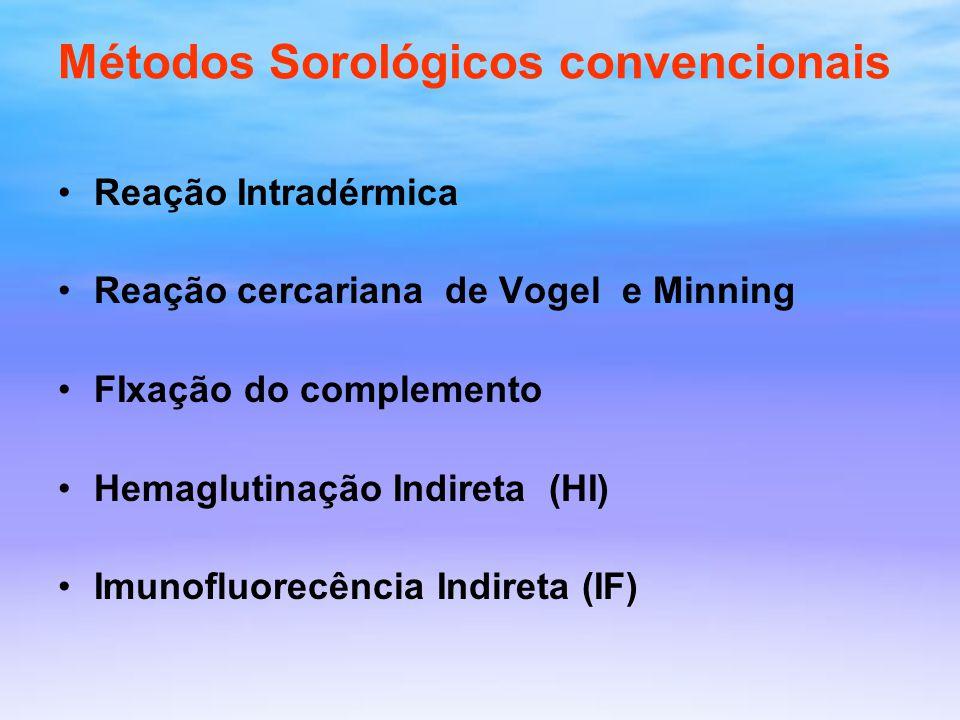 Métodos Sorológicos convencionais