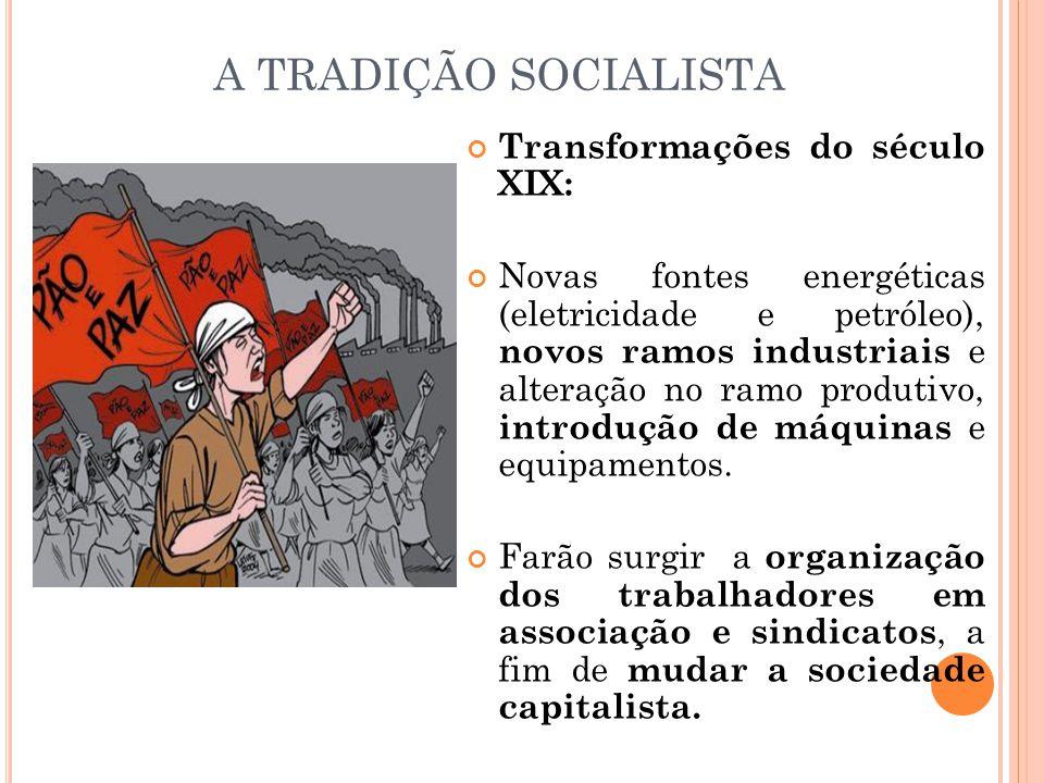 A TRADIÇÃO SOCIALISTA Transformações do século XIX: