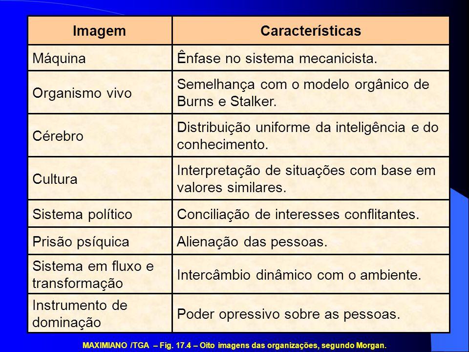 Características Imagem