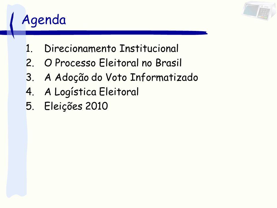 Agenda Direcionamento Institucional O Processo Eleitoral no Brasil