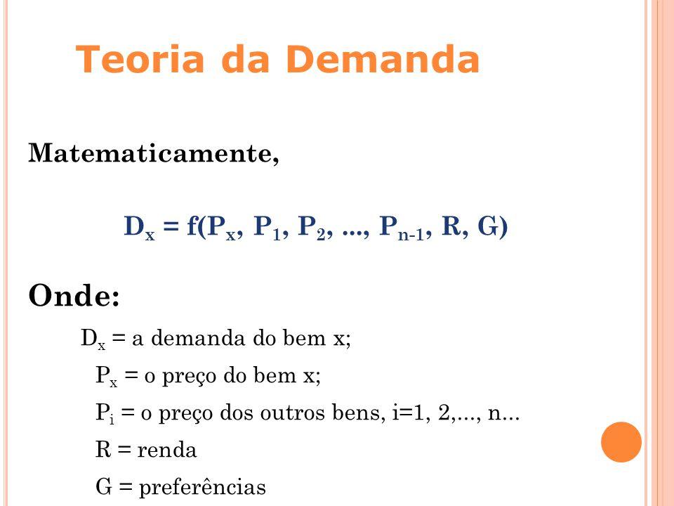 Onde: Matematicamente, Dx = f(Px, P1, P2, ..., Pn-1, R, G)