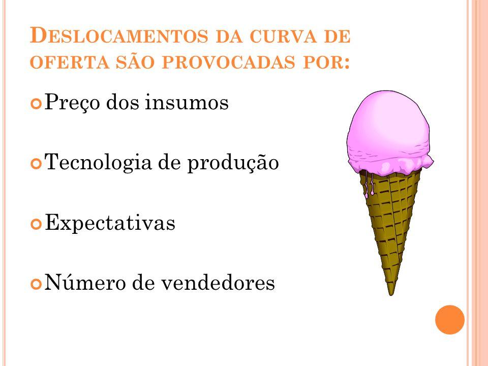 Deslocamentos da curva de oferta são provocadas por:
