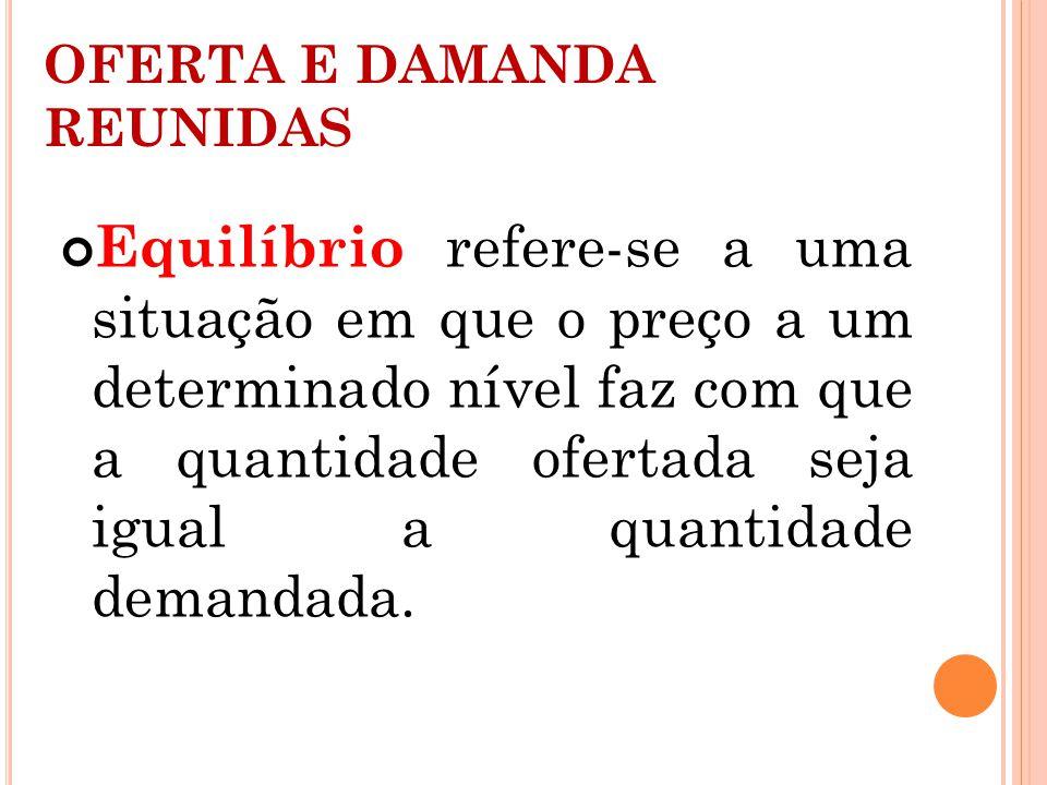 OFERTA E DAMANDA REUNIDAS