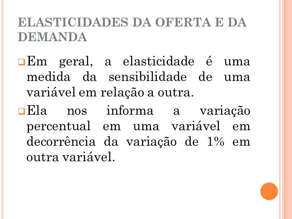 ELASTICIDADES DA OFERTA E DA DEMANDA