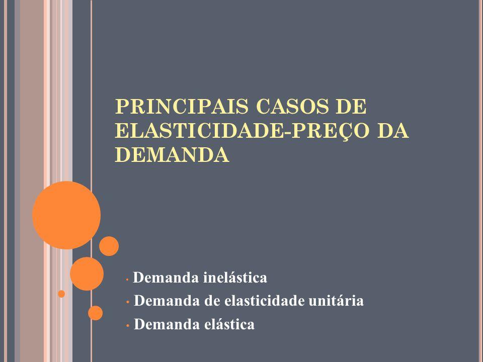 PRINCIPAIS CASOS DE ELASTICIDADE-PREÇO DA DEMANDA