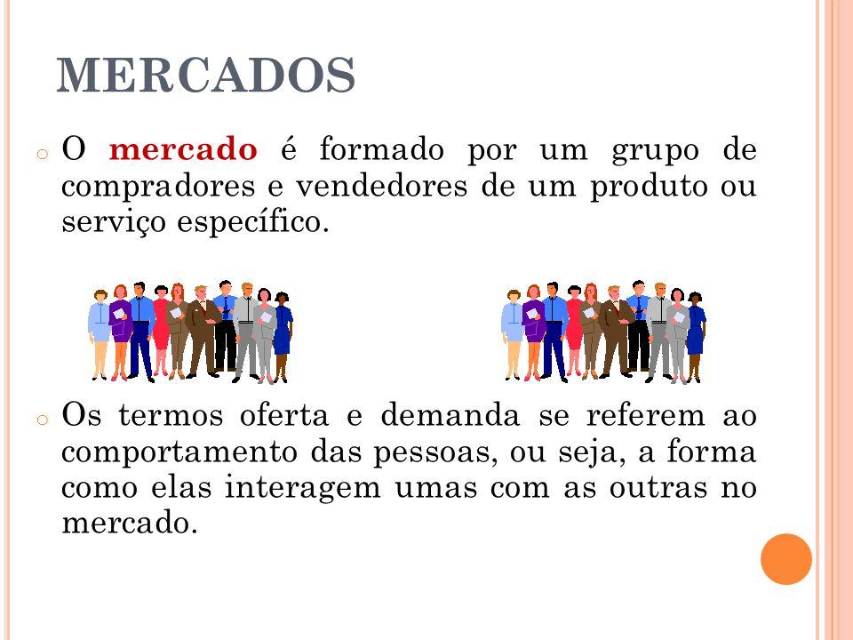 MERCADOS O mercado é formado por um grupo de compradores e vendedores de um produto ou serviço específico.