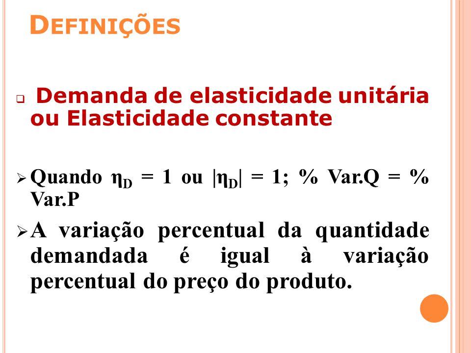 Definições Demanda de elasticidade unitária ou Elasticidade constante. Quando ηD = 1 ou |ηD| = 1; % Var.Q = % Var.P.