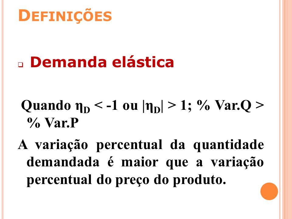 Definições Demanda elástica. Quando ηD < -1 ou |ηD| > 1; % Var.Q > % Var.P.