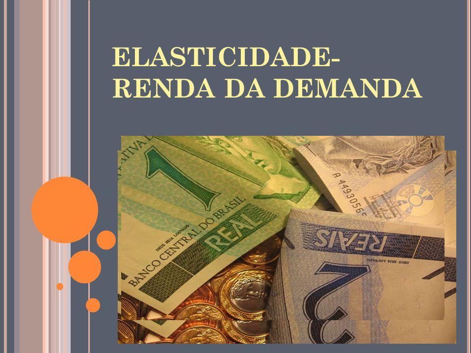 ELASTICIDADE-RENDA DA DEMANDA