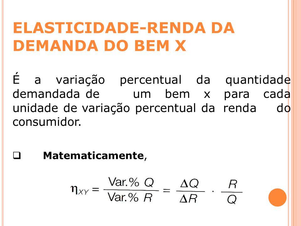 ELASTICIDADE-RENDA DA DEMANDA DO BEM X