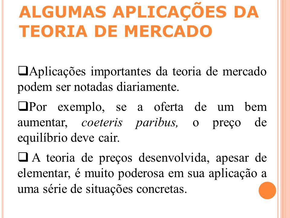 ALGUMAS APLICAÇÕES DA TEORIA DE MERCADO