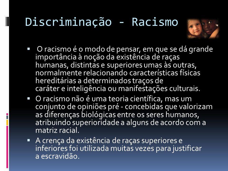 Discriminação - Racismo