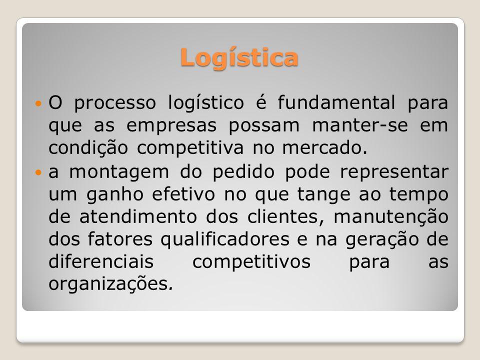 Logística O processo logístico é fundamental para que as empresas possam manter-se em condição competitiva no mercado.