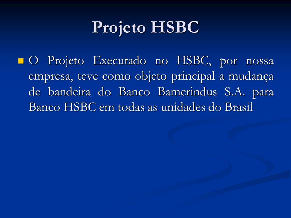 Projeto HSBC
