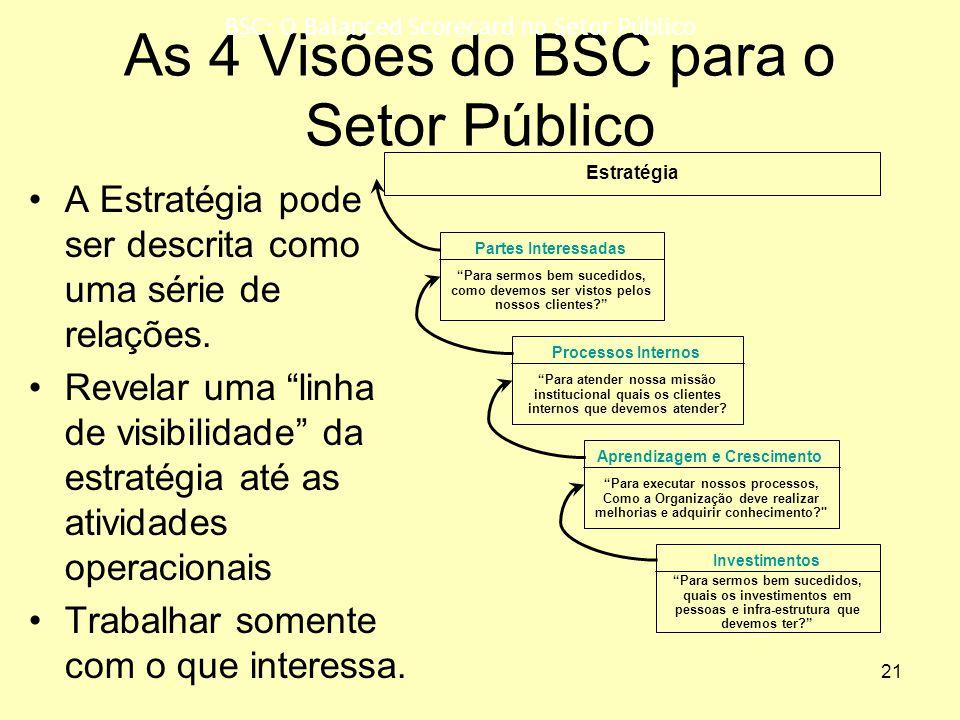 As 4 Visões do BSC para o Setor Público