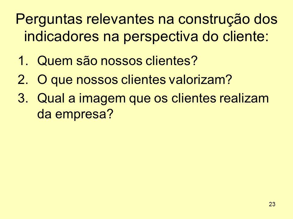 Perguntas relevantes na construção dos indicadores na perspectiva do cliente: