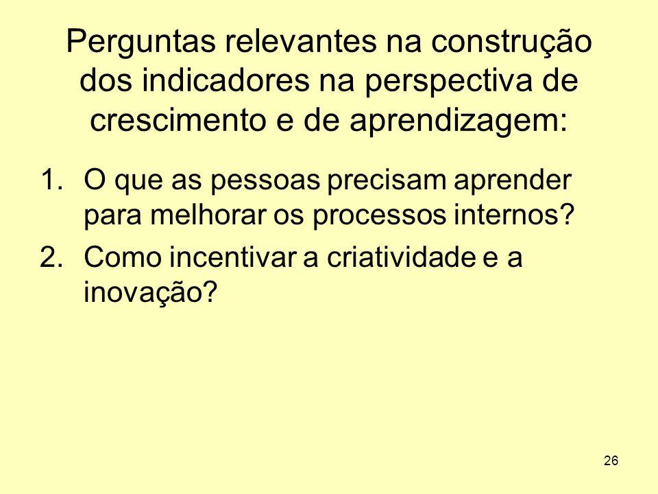 Perguntas relevantes na construção dos indicadores na perspectiva de crescimento e de aprendizagem: