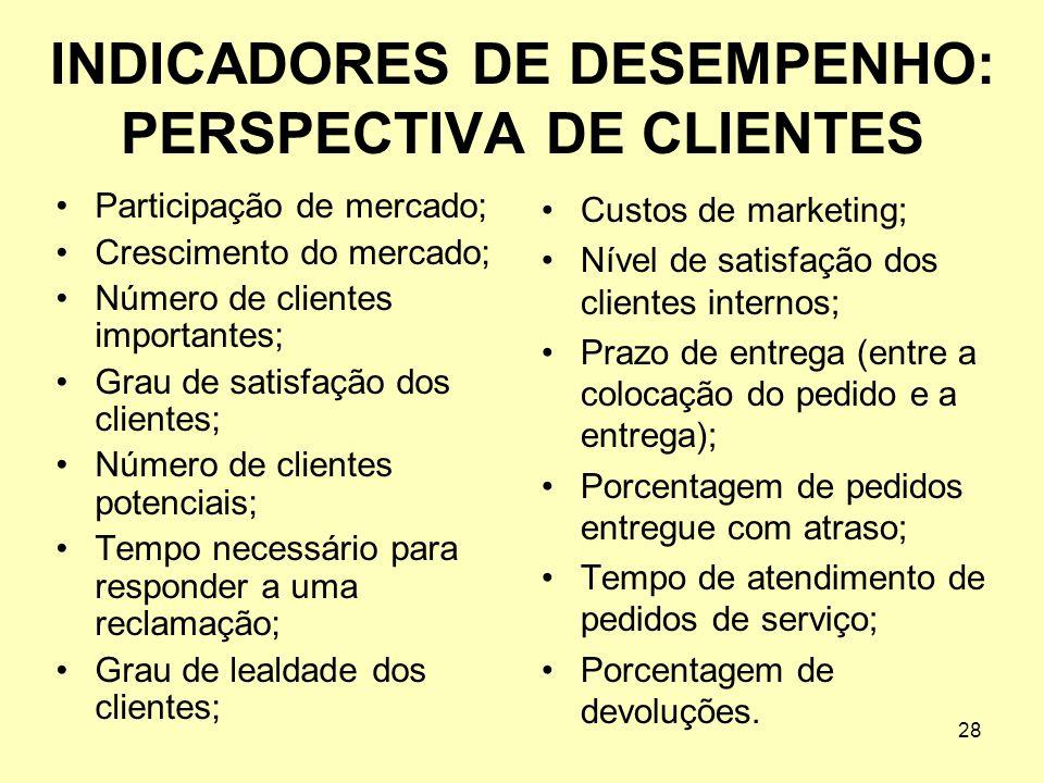INDICADORES DE DESEMPENHO: PERSPECTIVA DE CLIENTES