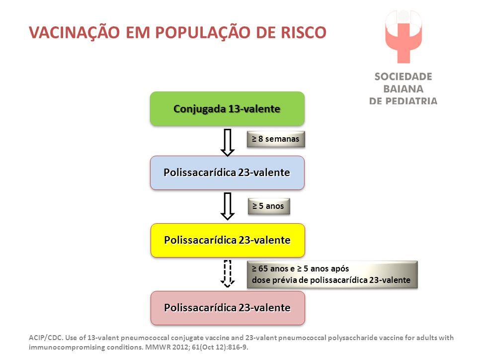 VACINAÇÃO EM POPULAÇÃO DE RISCO