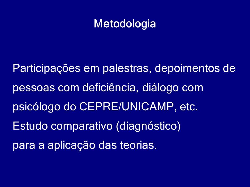 Metodologia Participações em palestras, depoimentos de. pessoas com deficiência, diálogo com. psicólogo do CEPRE/UNICAMP, etc.