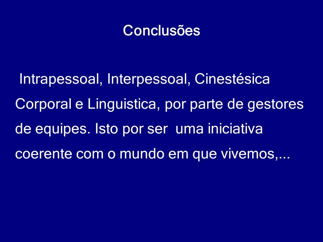 Conclusões Intrapessoal, Interpessoal, Cinestésica. Corporal e Linguistica, por parte de gestores.