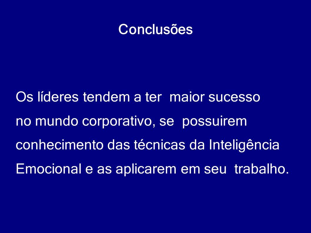 Conclusões Os líderes tendem a ter maior sucesso. no mundo corporativo, se possuirem. conhecimento das técnicas da Inteligência.
