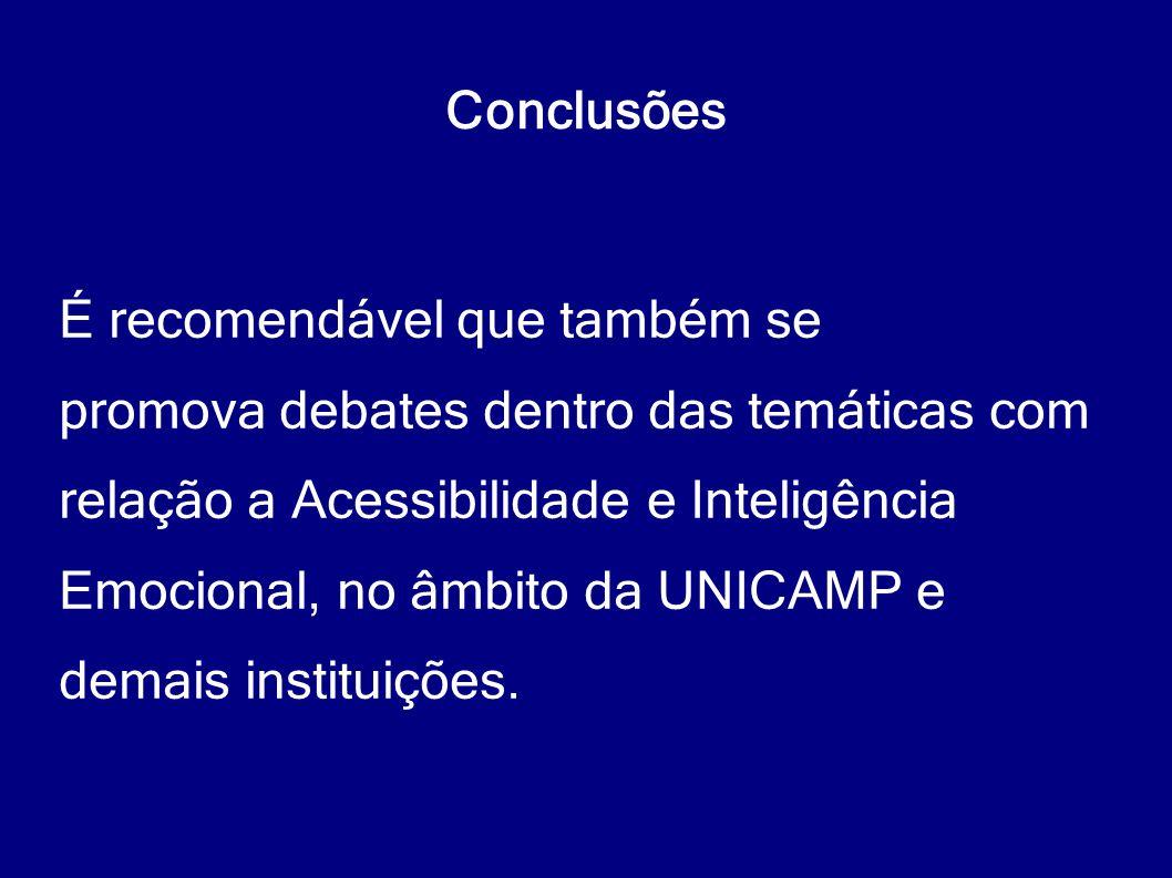Conclusões É recomendável que também se. promova debates dentro das temáticas com. relação a Acessibilidade e Inteligência.