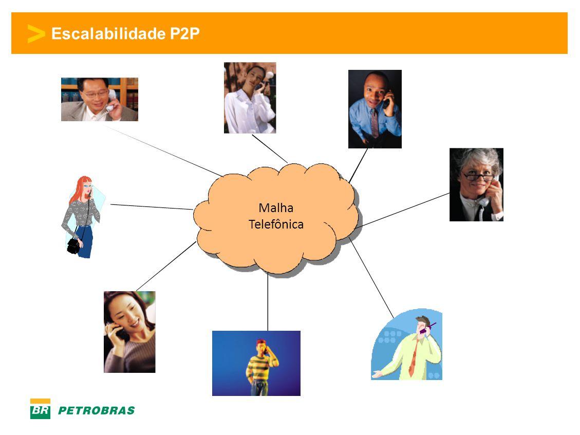 Escalabilidade P2P Malha Telefônica